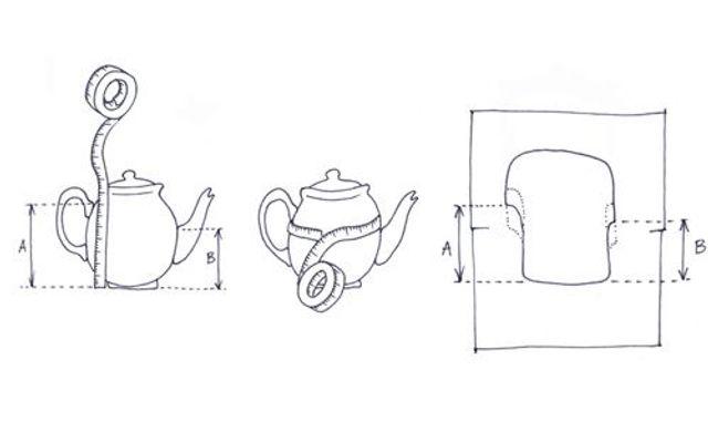 Vermessen Sie Die Höhe Des Teekannengriffs (A), Der Tülle (B) Und Den  Umfang Ihrer Teekanne. Passen Sie Diese Maße, Wenn Nötig, Dem Schnittmuster  An.